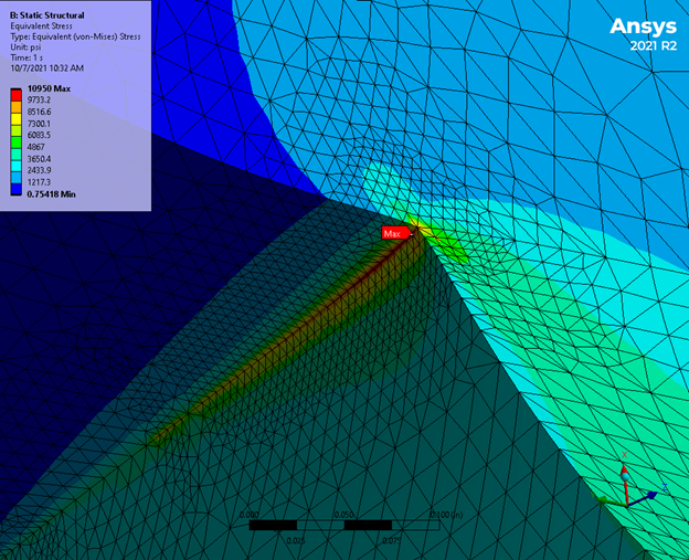 meshing static structural